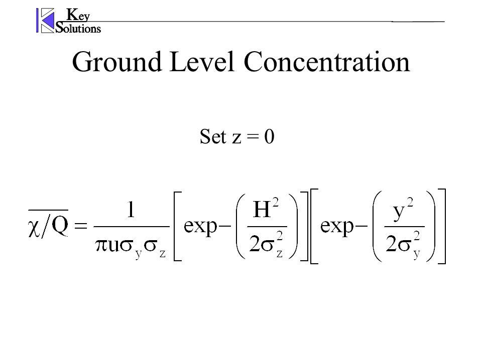 Ground Level Concentration Set z = 0