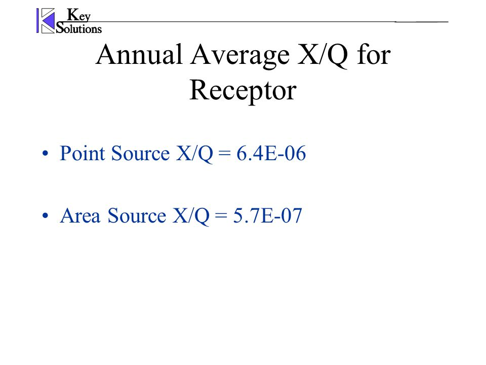 Annual Average X/Q for Receptor Point Source X/Q = 6.4E-06 Area Source X/Q = 5.7E-07