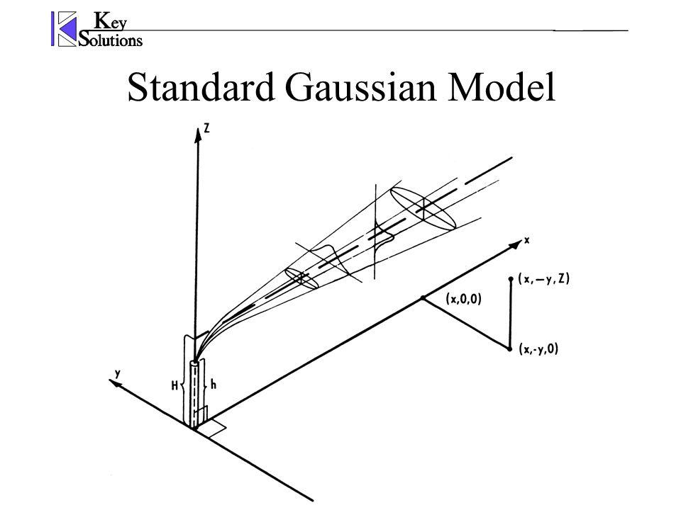 Standard Gaussian Model