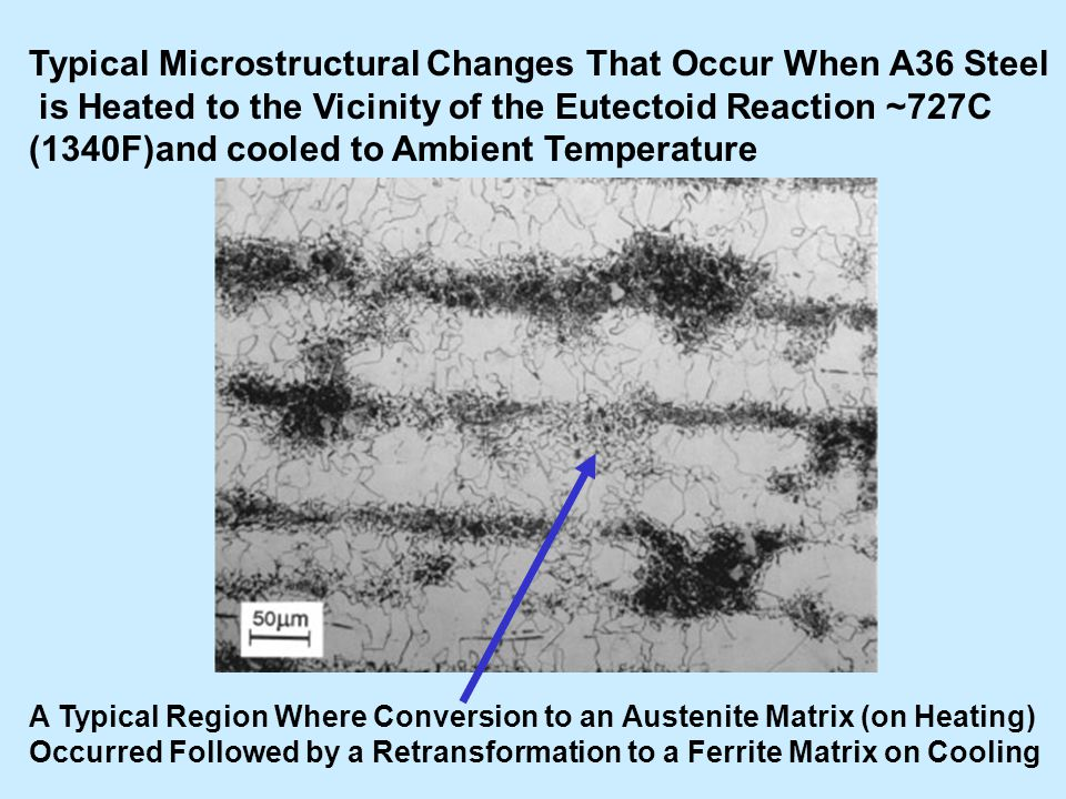 Typical Microstructural Changes That Occur When A36 Steel is Heated to the Vicinity of the Eutectoid Reaction ~727C (1340F)and cooled to Ambient Tempe