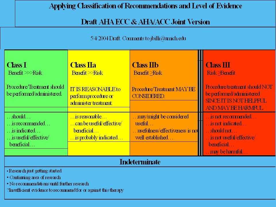 Topic Domains - columns of science Provider Level EMT - P EMT - I EMT - B Interfacility Transport First Responder