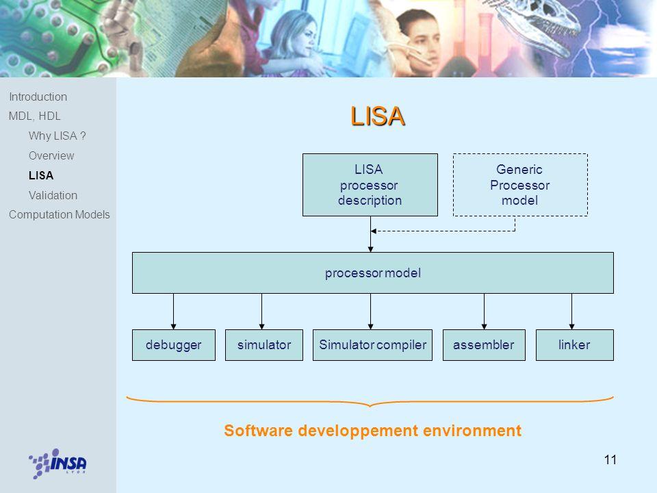 11 LISA LISA processor description processor model debuggersimulatorSimulator compilerassemblerlinker Generic Processor model Software developpement environment Introduction MDL, HDL Why LISA .