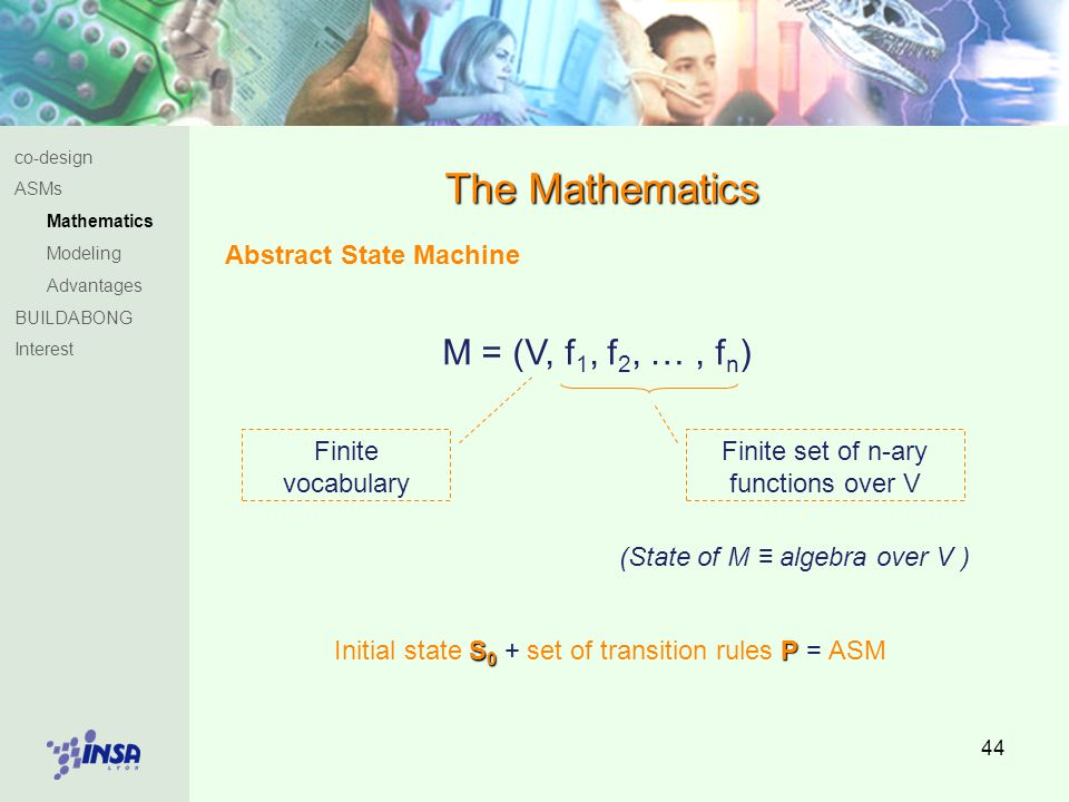 44 The Mathematics co-design ASMs Mathematics Modeling Advantages BUILDABONG Interest Μ = (V, f 1, f 2, …, f n ) Finite vocabulary Finite set of n-ary functions over V (State of M ≡ algebra over V ) Abstract State Machine S 0 P Initial state S 0 + set of transition rules P = ASM