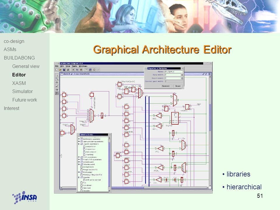 51 Graphical Architecture Editor co-design ASMs BUILDABONG General view Editor XASM Simulator Future work Interest libraries hierarchical