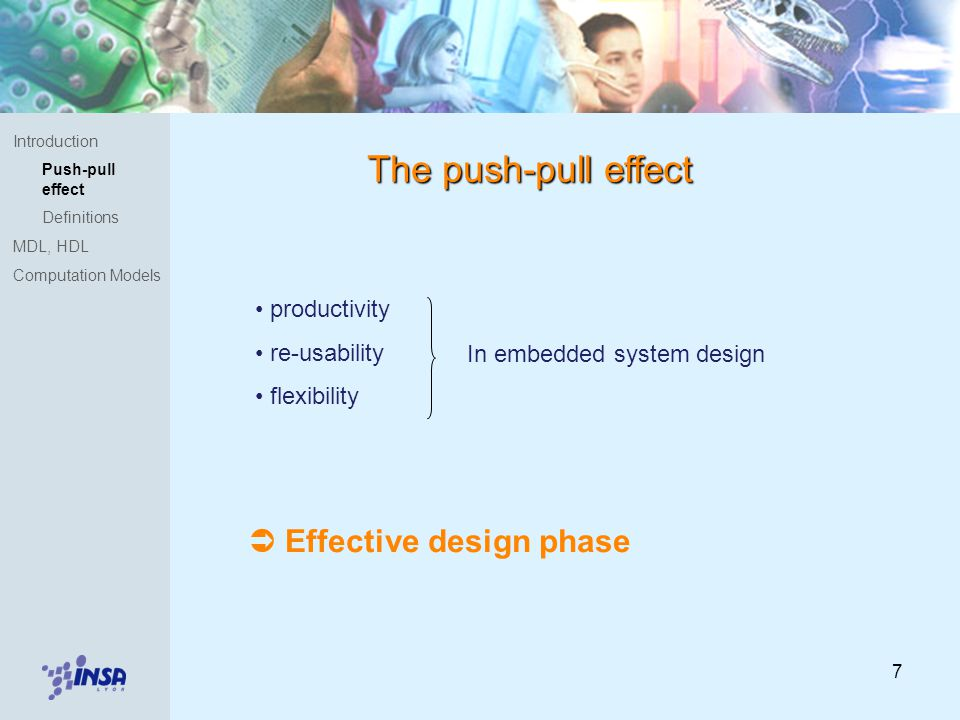 7 The push-pull effect productivity re-usability flexibility In embedded system design  Effective design phase Introduction Push-pull effect Definitions MDL, HDL Computation Models
