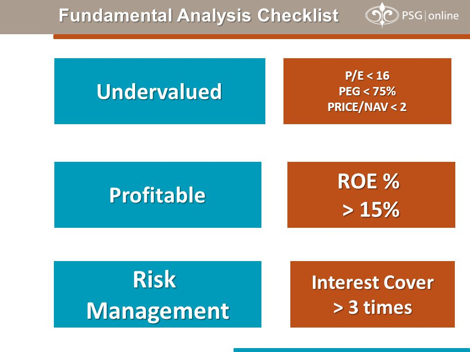 Fundamental Analysis Checklist Undervalued Risk Management Profitable P/E < 16 PEG < 75% PRICE/NAV < 2 ROE % > 15% Interest Cover > 3 times