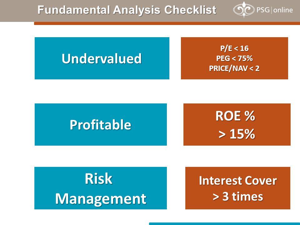 Fundamental Analysis Checklist Undervalued Risk Management Profitable P/E < 16 PEG < 75% PRICE/NAV < 2 ROE % > 15% Interest Cover > 3 times