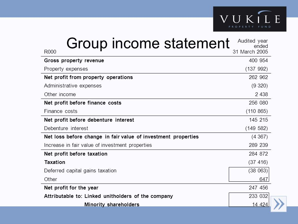 Group income statement R000 Audited year ended 31 March 2005 Gross property revenue400 954 Property expenses(137 992) Net profit from property operati