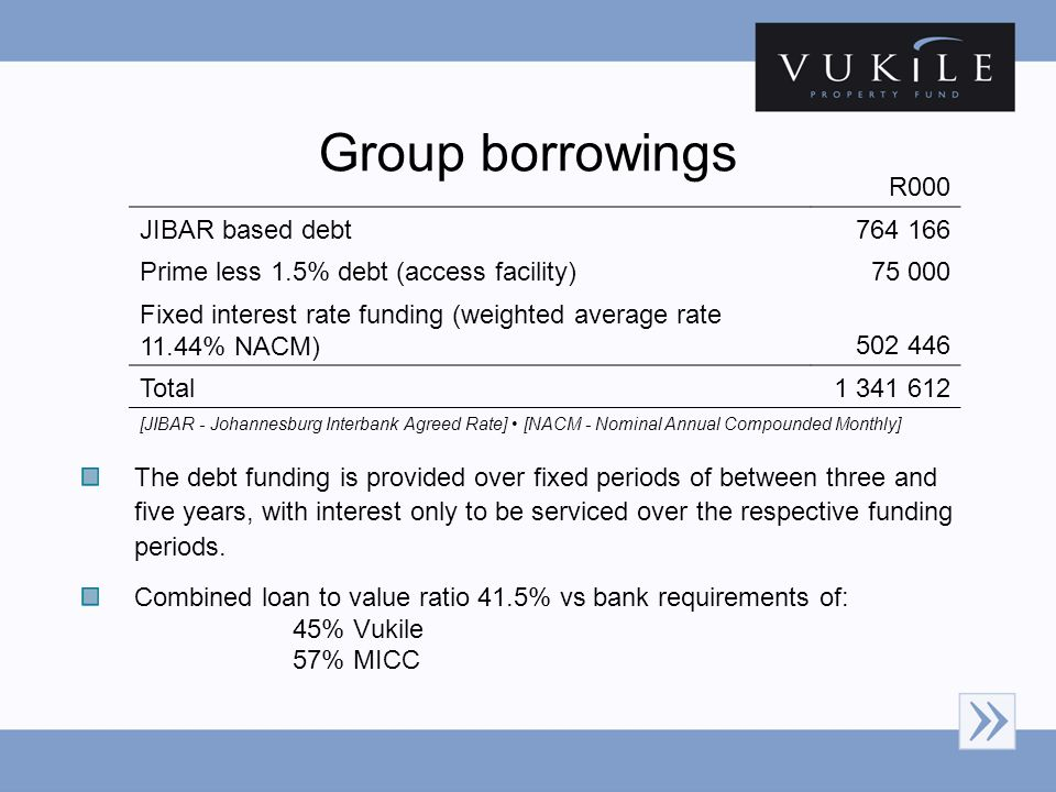 Group borrowings The debt funding is provided over fixed periods of between three and five years, with interest only to be serviced over the respectiv