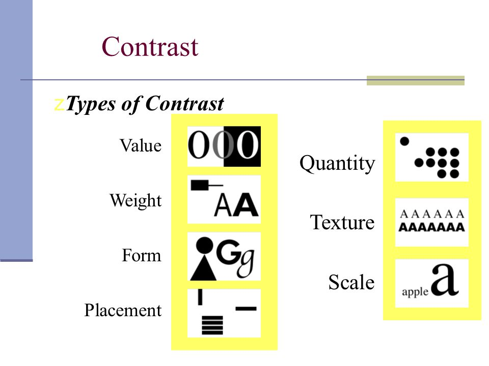 Contrast zTypes of Contrast Value Weight Form Placement Quantity Texture Scale