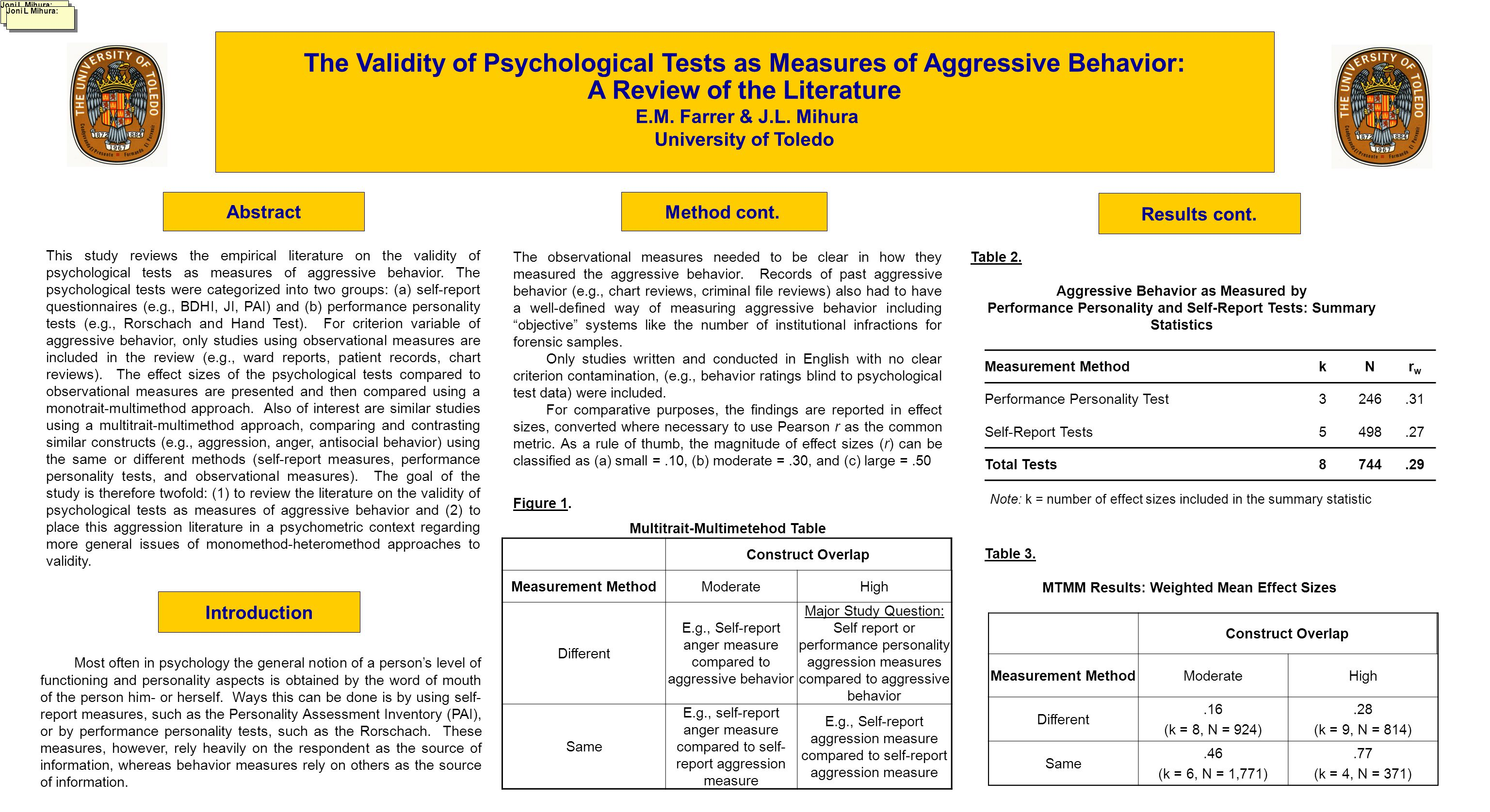 Abstract The Validity of Psychological Tests as Measures of Aggressive Behavior: A Review of the Literature E.M. Farrer & J.L. Mihura University of To