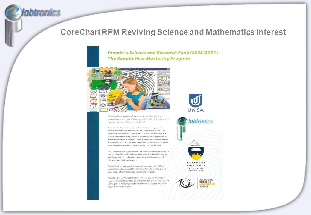CoreChart RPM Reviving Science and Mathematics interest
