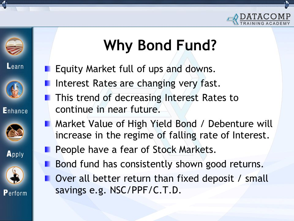 Why Bond Fund? Equity Market full of ups and downs. Interest Rates are changing very fast. This trend of decreasing Interest Rates to continue in near