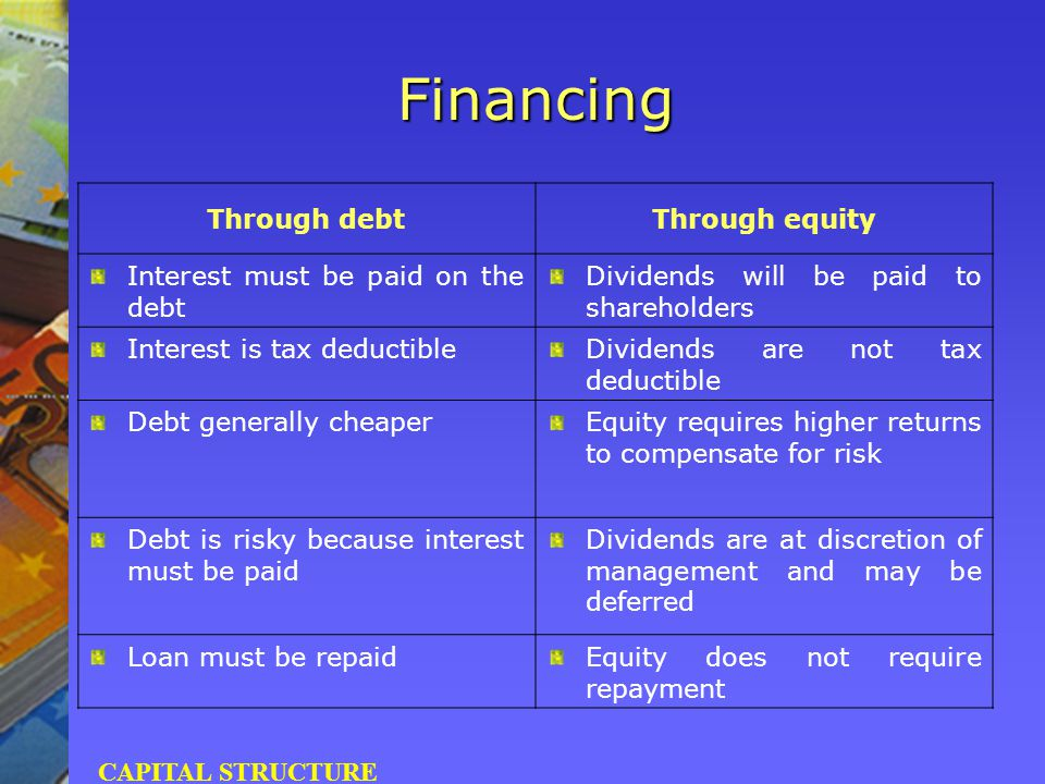 Financing Through debtThrough equity Interest must be paid on the debt Dividends will be paid to shareholders Interest is tax deductibleDividends are