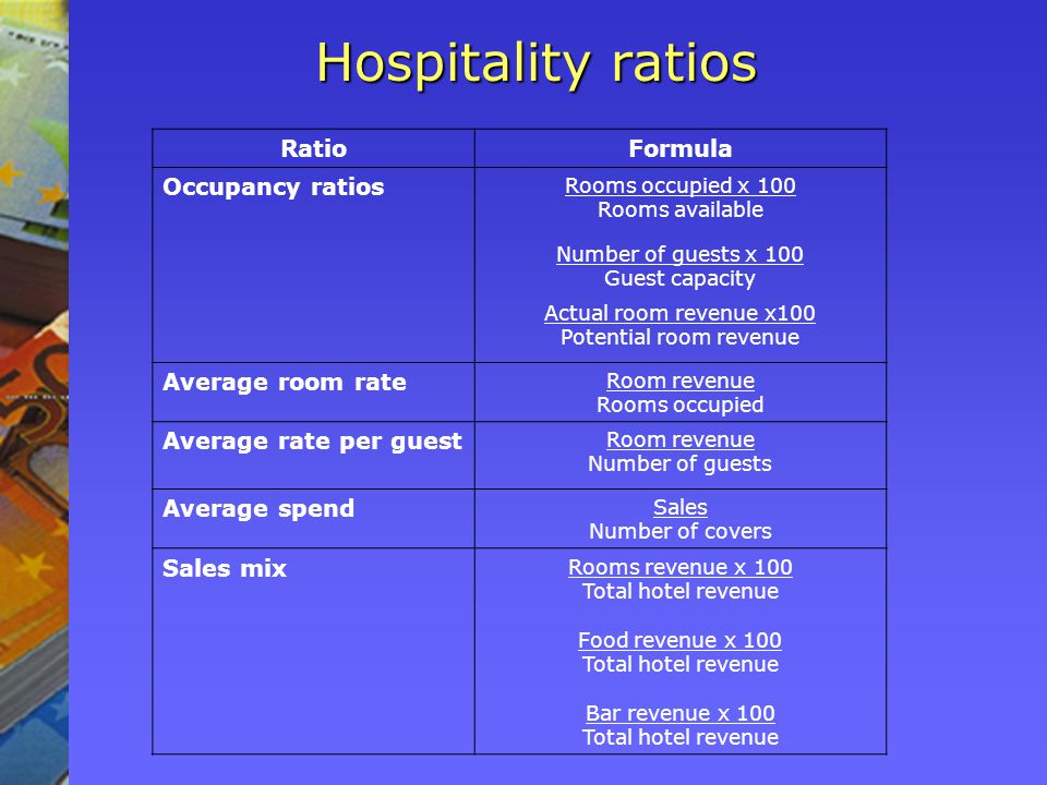 Hospitality ratios RatioFormula Occupancy ratios Rooms occupied x 100 Rooms available Number of guests x 100 Guest capacity Actual room revenue x100 P