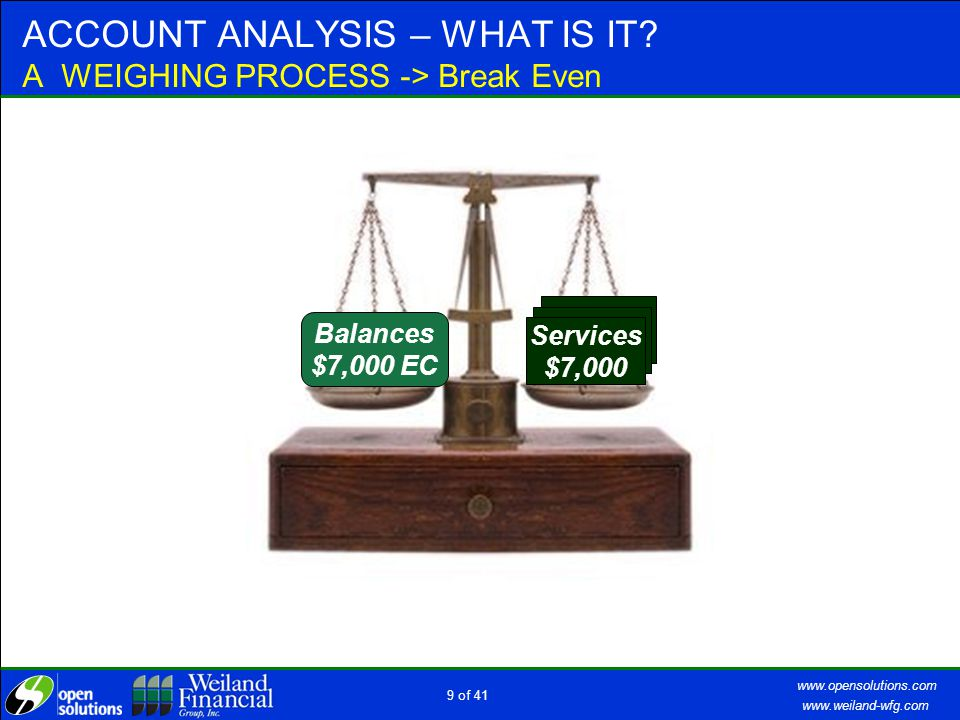 www.weiland-wfg.com www.opensolutions.com 8 of 41 Balances $7,000 EC Services $10,000 ACCOUNT ANALYSIS – WHAT IS IT.
