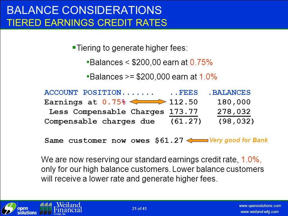 www.weiland-wfg.com www.opensolutions.com 20 of 41 BALANCE CONSIDERATIONS TIERED EARNINGS CREDIT RATES ACCOUNT POSITION.........FEES.BALANCES Earnings at 1.5% 225.00 180,000 Less Compensable Charges 173.77 154,461 Earnings Excess 51.23 32,739 Customer now owes nothing and has an earnings excess of $51.23  Tiering to reward high balances: Balances < $100,00 earn at 1.0% Balances >= $100,000 earn at 1.5% Good for Customer But can you turn earnings credit rate tiering to the Bank's advantage