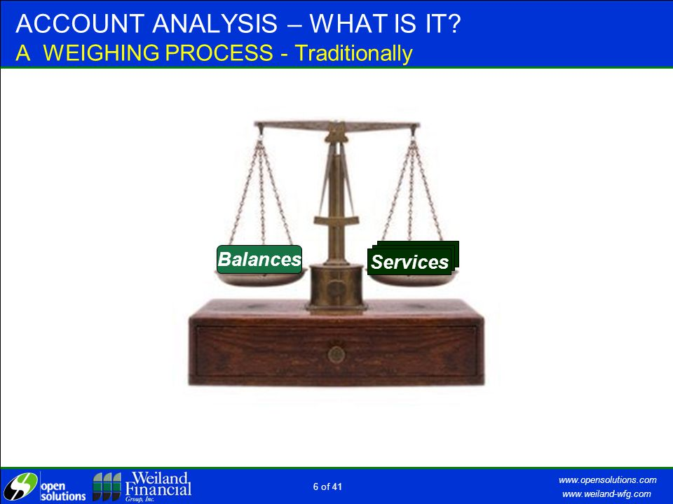 www.weiland-wfg.com www.opensolutions.com 5 of 41  A bill for services rendered  A marvelous record of balances and services  A weighing process  For some…a flat out mystery ACCOUNT ANALYSIS – WHAT IS IT.