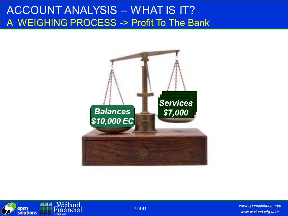 www.weiland-wfg.com www.opensolutions.com 6 of 41 ACCOUNT ANALYSIS – WHAT IS IT.