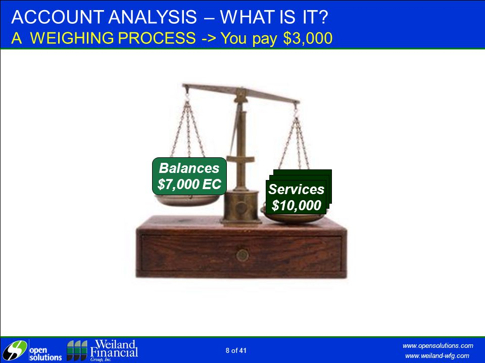 www.weiland-wfg.com www.opensolutions.com 7 of 41 Balances $10,000 EC Services $7,000 ACCOUNT ANALYSIS – WHAT IS IT? A WEIGHING PROCESS -> Profit To T