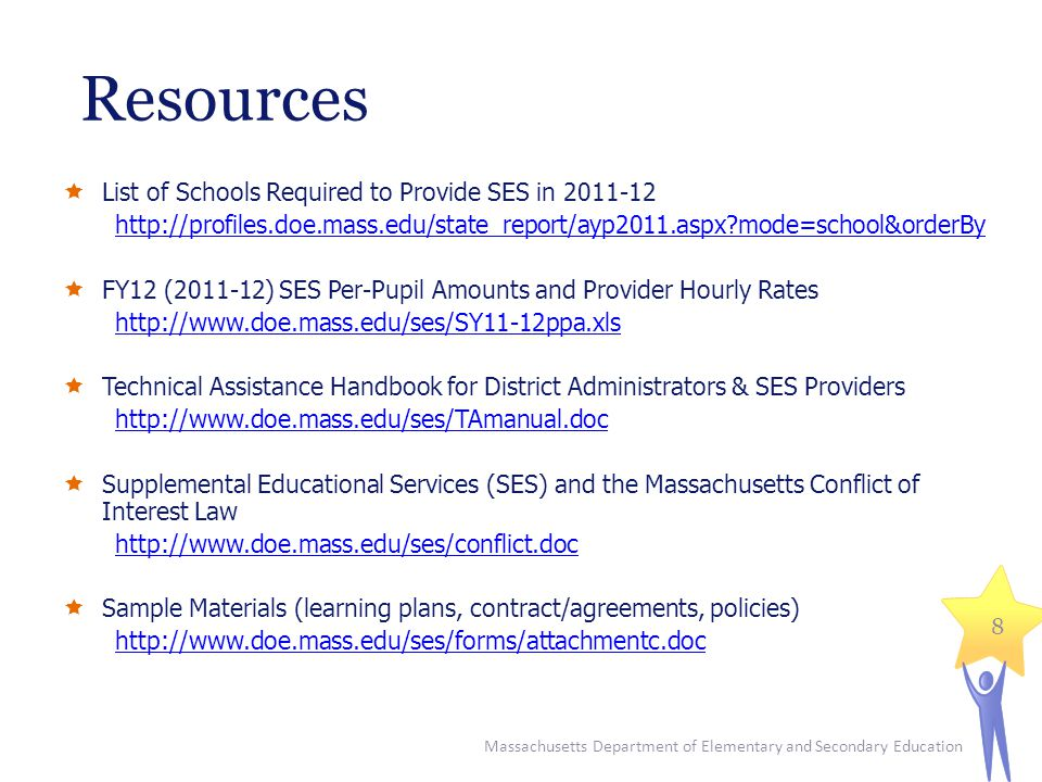 Resources  List of Schools Required to Provide SES in 2011-12 http://profiles.doe.mass.edu/state_report/ayp2011.aspx?mode=school&orderBy  FY12 (2011