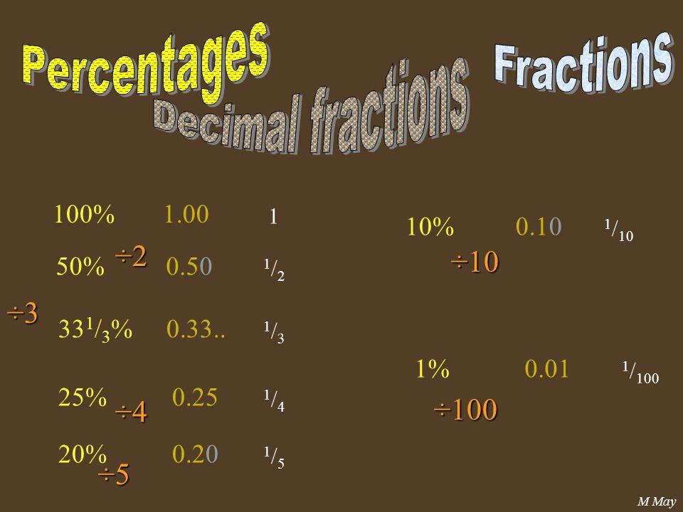 M May 100%1.00 1 50%0.50 1/21/2 33 1 / 3 % 0.25 1/41/4 25% 0.33..