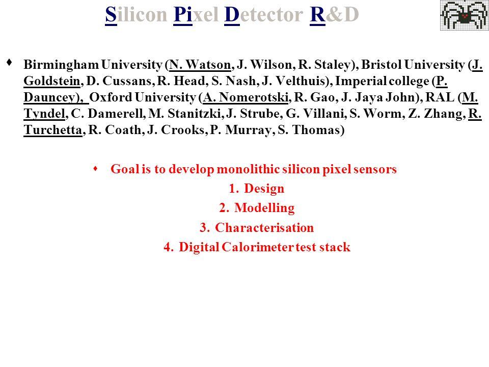 SPIDER Silicon Pixel Detector R&D  Birmingham University (N.