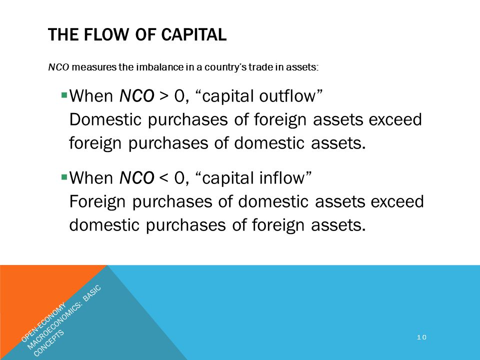 OPEN-ECONOMY MACROECONOMICS: BASIC CONCEPTS 10 THE FLOW OF CAPITAL NCO measures the imbalance in a country's trade in assets:  When NCO > 0, capital outflow Domestic purchases of foreign assets exceed foreign purchases of domestic assets.