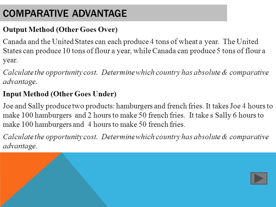 COMPARATIVE ADVANTAGE Output Method (Other Goes Over) Canada and the United States can each produce 4 tons of wheat a year.