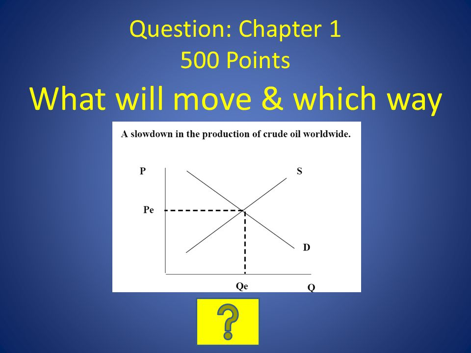Question: Chapter 1 500 Points What will move & which way