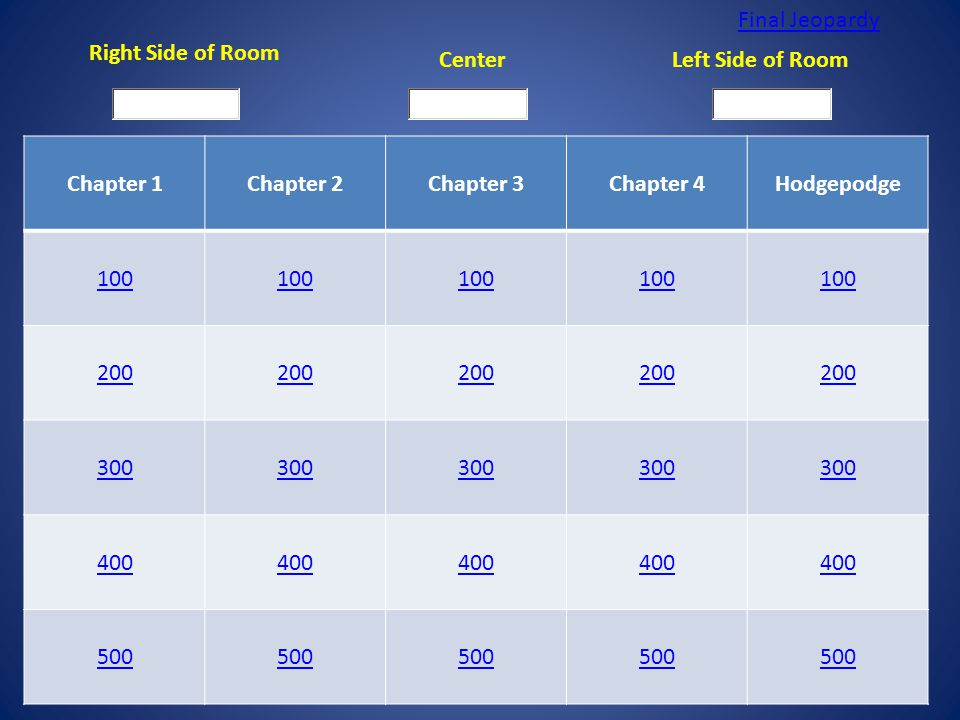 Question: Chapter 4 100 Points A set of rules guiding the actions of employees is called