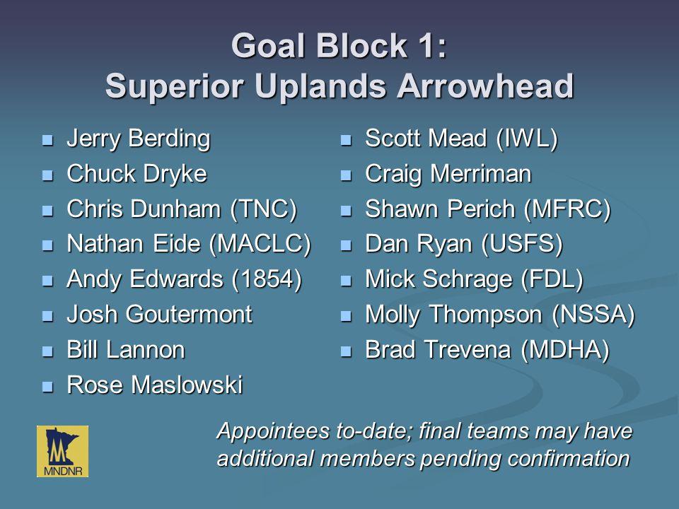 Goal Block 1: Superior Uplands Arrowhead Jerry Berding Jerry Berding Chuck Dryke Chuck Dryke Chris Dunham (TNC) Chris Dunham (TNC) Nathan Eide (MACLC)