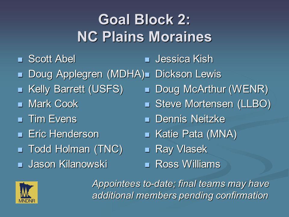 Goal Block 2: NC Plains Moraines Scott Abel Scott Abel Doug Applegren (MDHA) Doug Applegren (MDHA) Kelly Barrett (USFS) Kelly Barrett (USFS) Mark Cook