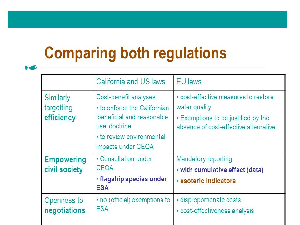 Comparing both regulations California and US lawsEU laws Similarly targetting efficiency Cost-benefit analyses to enforce the Californian 'beneficial and reasonable use' doctrine to review environmental impacts under CEQA cost-effective measures to restore water quality Exemptions to be justified by the absence of cost-effective alternative Empowering civil society Consultation under CEQA flagship species under ESA Mandatory reporting with cumulative effect (data) esoteric indicators Openness to negotiations no (official) exemptions to ESA disproportionate costs cost-effectiveness analysis