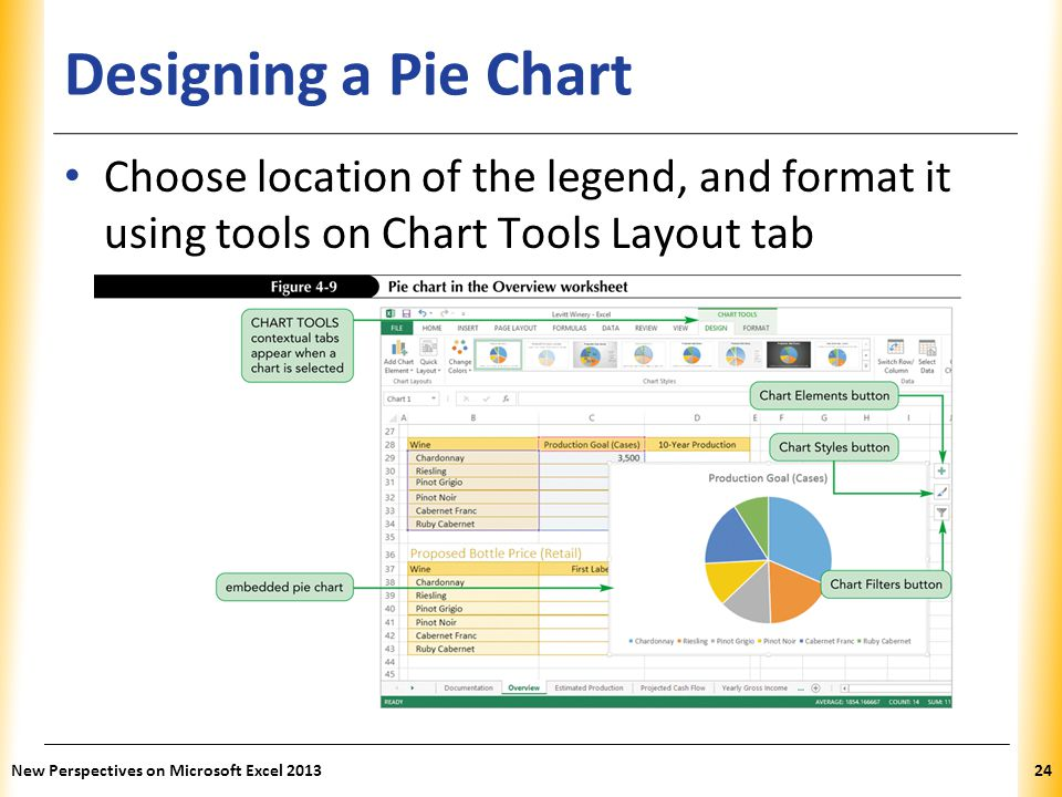 XP Designing a Pie Chart Choose location of the legend, and format it using tools on Chart Tools Layout tab New Perspectives on Microsoft Excel 201324