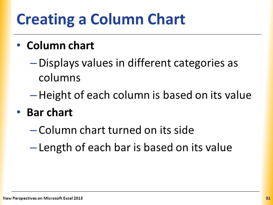 XP Creating a Column Chart Column chart – Displays values in different categories as columns – Height of each column is based on its value Bar chart –
