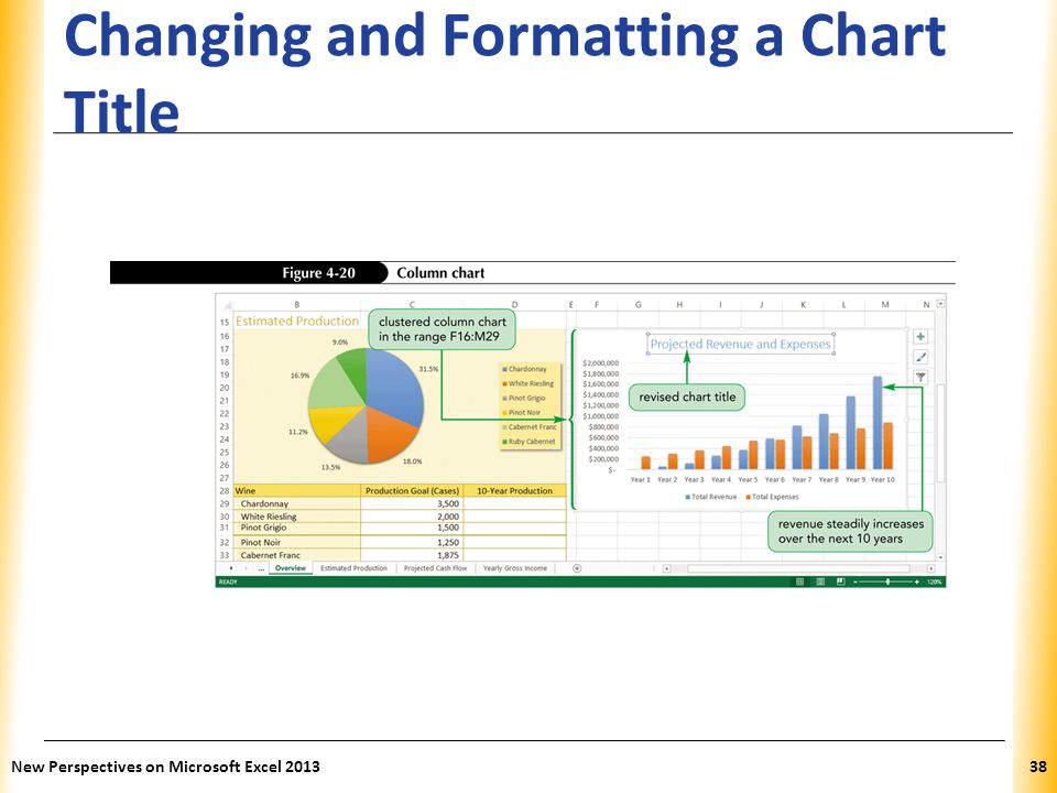 XP Changing and Formatting a Chart Title New Perspectives on Microsoft Excel 201338