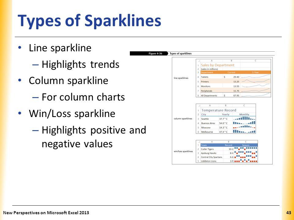 XP Types of Sparklines Line sparkline – Highlights trends Column sparkline – For column charts Win/Loss sparkline – Highlights positive and negative v