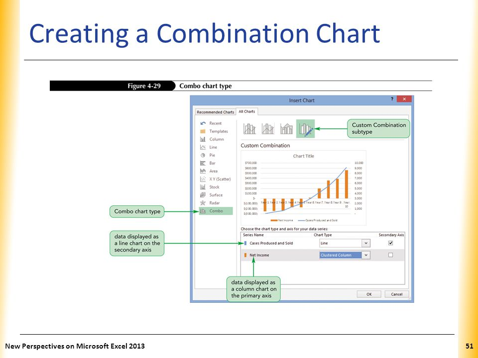 XP Creating a Combination Chart New Perspectives on Microsoft Excel 201351
