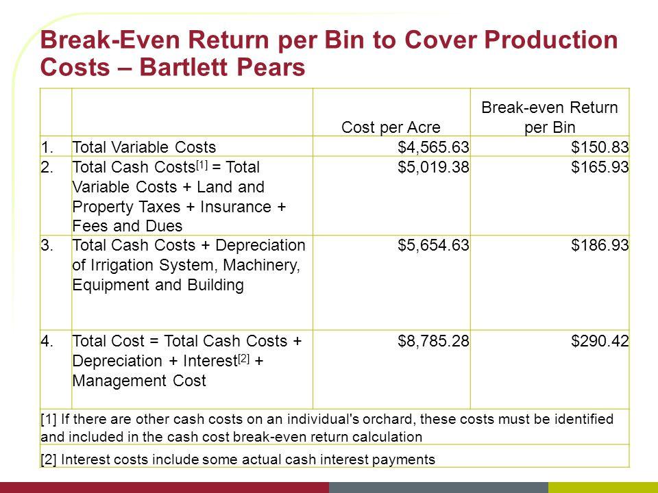 Break-Even Return per Bin to Cover Production Costs – Bartlett Pears Cost per Acre Break-even Return per Bin 1.Total Variable Costs$4,565.63$150.83 2.