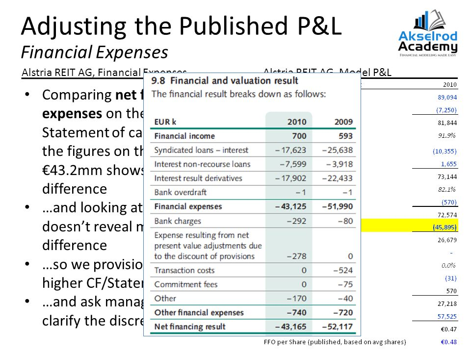 Adjusting the Published P&L Financial Expenses Alstria REIT AG, Financial ExpensesAlstria REIT AG, Model P&L Comparing net financial expenses on the Cash Flow Statement of ca.