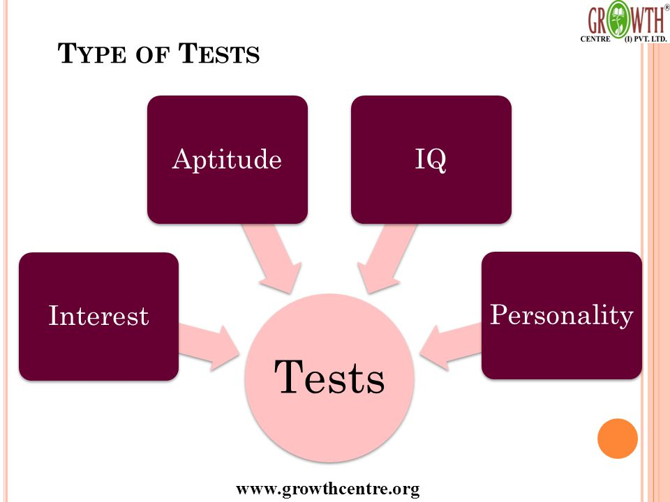 www.growthcentre.org T YPE OF T ESTS Tests InterestAptitudeIQPersonality