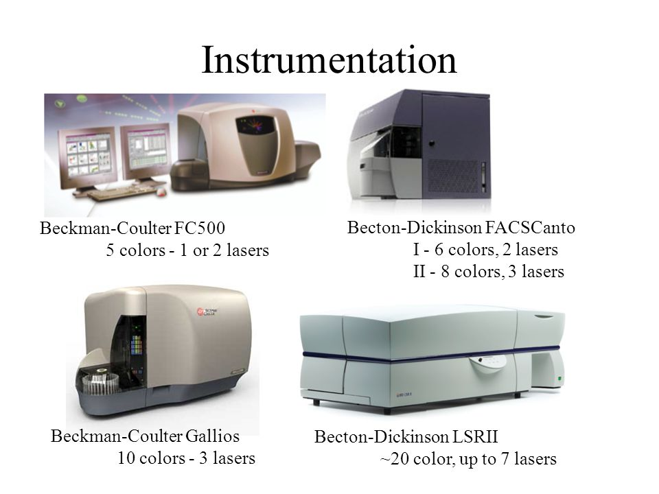 Instrumentation Beckman-Coulter FC500 5 colors - 1 or 2 lasers Becton-Dickinson FACSCanto I - 6 colors, 2 lasers II - 8 colors, 3 lasers Beckman-Coult