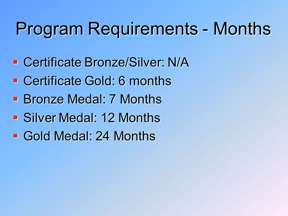 Program Requirements – Hours Medal Level  Voluntary Public Service 100 200 400  Personal Development 50 100 200  Physical Fitness 50 100 200  Expedition/Exploration One Two Four (number of consecutive overnights)  Minimum Total Hours200400800 Bronze Silver Gold Bronze Silver Gold