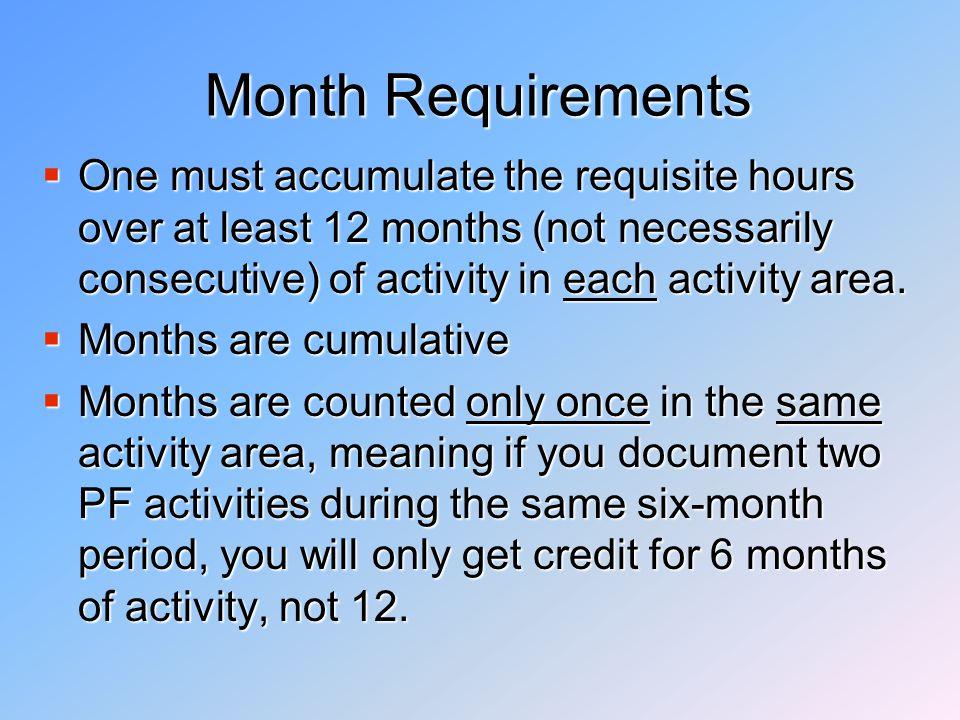 Program Requirements - Months  Certificate Bronze/Silver: N/A  Certificate Gold: 6 months  Bronze Medal: 7 Months  Silver Medal: 12 Months  Gold