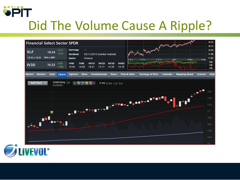 Did The Volume Cause A Ripple?