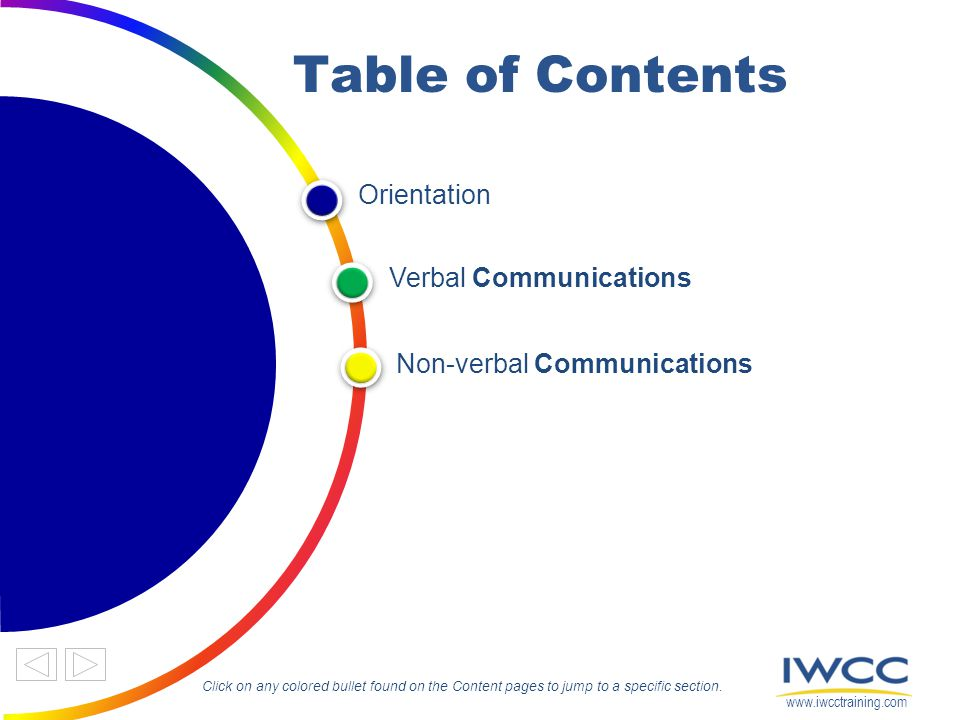 Orientation Non-verbal Communications Verbal Communications Table of Contents Click on any colored bullet found on the Content pages to jump to a specific section.