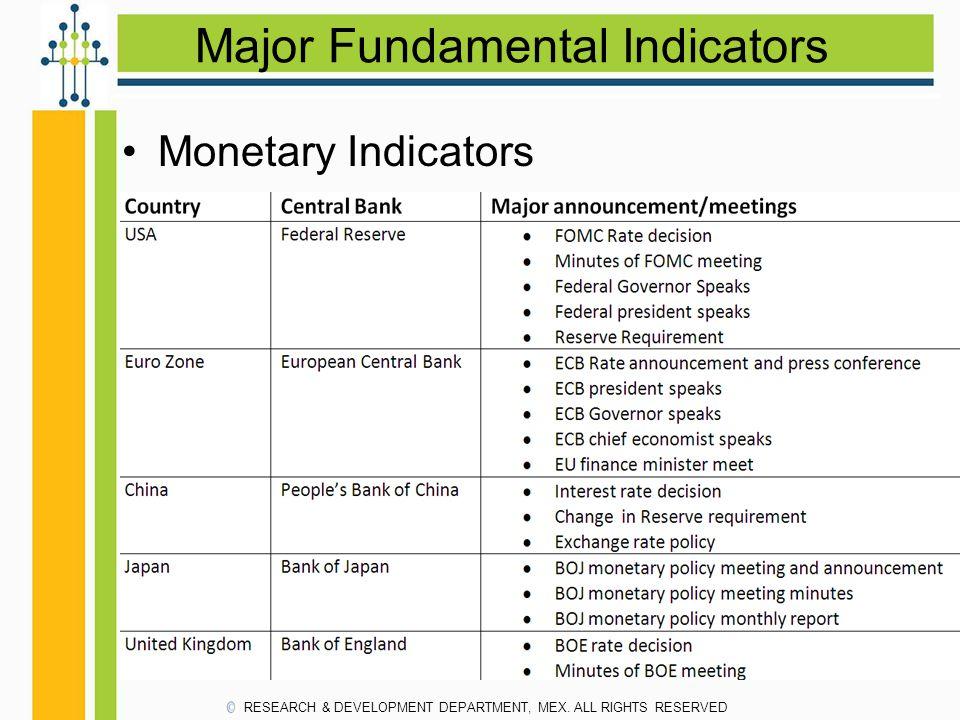 Monetary Indicators Major Fundamental Indicators RESEARCH & DEVELOPMENT DEPARTMENT, MEX.