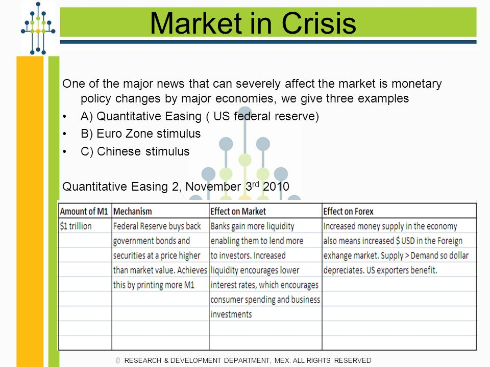 Market in Crisis One of the major news that can severely affect the market is monetary policy changes by major economies, we give three examples A) Quantitative Easing ( US federal reserve) B) Euro Zone stimulus C) Chinese stimulus Quantitative Easing 2, November 3 rd 2010 RESEARCH & DEVELOPMENT DEPARTMENT, MEX.