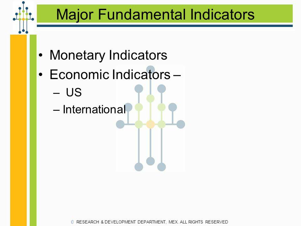 Major Fundamental Indicators Monetary Indicators Economic Indicators – – US –International RESEARCH & DEVELOPMENT DEPARTMENT, MEX.